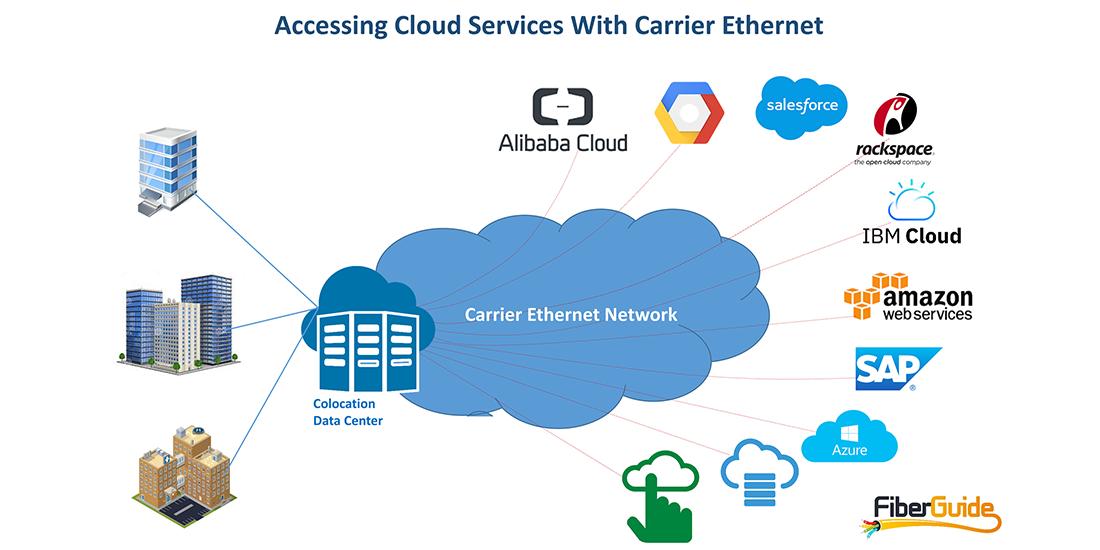 carrier-ethernet-cloud-access
