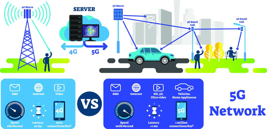 5G-vs-4G