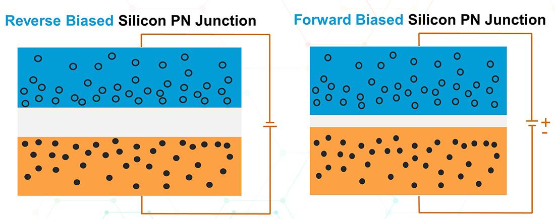Biasing-PN-junction