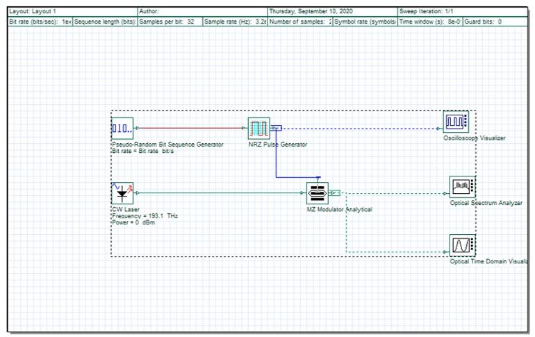 External-modulation-optical-simulation-setup