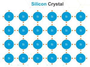 silicon-crystal