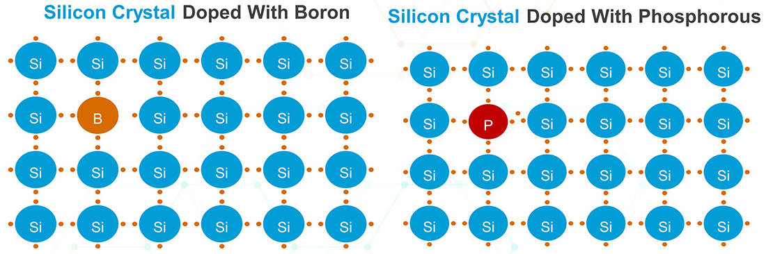 doped-silicon-crystal